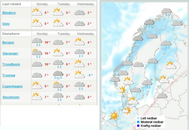 Weather in Norway 10/2010
